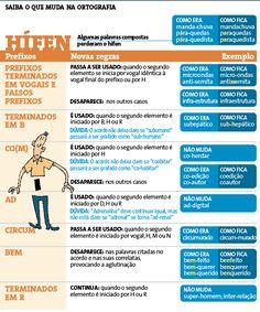 tabela do acordo ortografico Tabela do Novo Acordo Ortográfico 2013: Quando Usar Hífen e Acentos