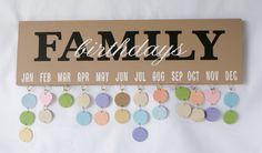 Family Celebration Board  Family Birthday by ThreeDamesDreamin
