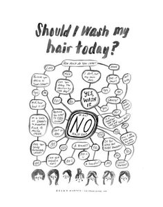 This extremely important hair chart print. | 24 Things That Are The Answer To Your Plague Of Indecision