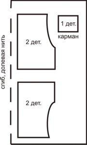 МК по детским шортам. 3 - раскрой Часть 3
