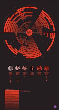 Infographics - Cristina Vanko  #infographic #infographics #socialmedia #techinfo