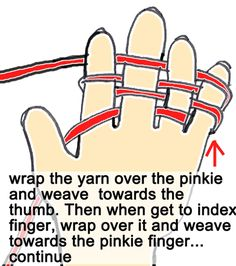 How to Finger Knit – Finger Knitting « Yarn « Crafts With « Kids Crafts & Activities