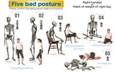 Five bad posture
