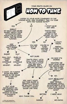 How to tune - musiciansare.com