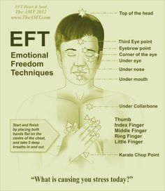 Emotional Freedom Techniques