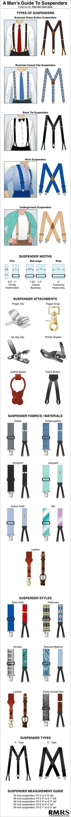 Everything You Need To Know About Men's Suspenders - An Infogrpahic | LIFESTYLE BY PS