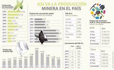 Colombia está en la era de la desilusión minera