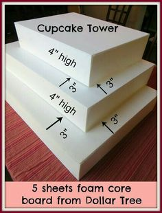 Crafty in Crosby: Make Your Own Cupcake Tower from 5 sheets of foam core from d. Crafty in Crosby: Make Your Own Cupcake Tower from 5 sheets of foam core from dollar store Cake And Cupcake Stand, Cupcake Cakes, Cupcake Stands For Weddings, Cake Stands Diy, Wedding Cupcake Table, Diy Wedding Cupcakes, Wedding Cupcake Towers, Tiered Cupcake Stand, Diy Dessert Stands