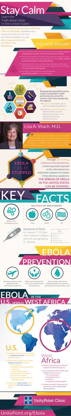 Should you fear Ebola? Learn the truth about the virus with this infographic.  #Ebola #Infographic