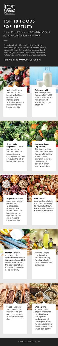 Trying to conceive? Here are the foods you should be eating to boost your chances at baby-making.