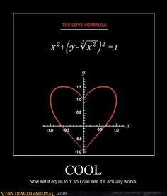Liefde voor wiskunde