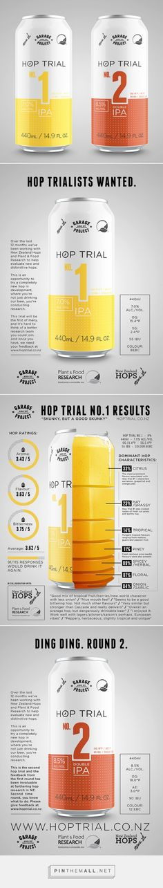 Hop Trial | Oh Beautiful Beer... - a grouped images picture - Pin Them All