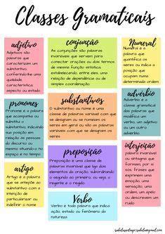 School Study Tips, School Lessons, School Hacks, Portuguese Lessons, Learn Portuguese, Mental Map, Study Organization, Study Methods, Bullet Journal School