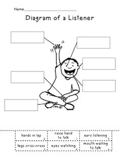 F is for First Grade: Diagram of a listener- use w howard b. wigglebottom
