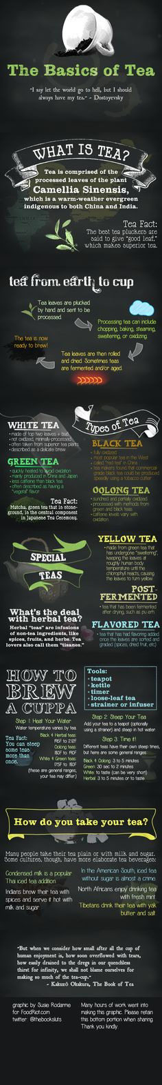 The Basics of Tea: How to brew tea, how tea is produced, different types of tea.