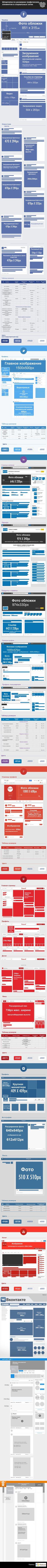Инфографика: Шпаргалка по размерам графических элементов в социальных сетях