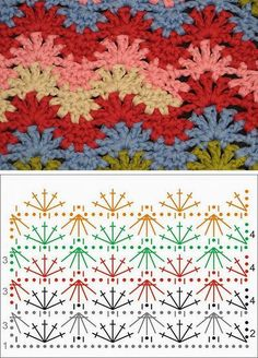 Easy Jasmine Crochet Stitch Pattern - C Crochet - Diy Crafts - Picpho Crochet Diy, Crochet Ripple, Manta Crochet, Love Crochet, Crochet Ideas, Irish Crochet, Ripple Afghan, Crochet Stitches Chart, Crochet Motifs