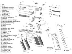 glock diagram gunsmithing pinterest diagram guns and weapons rh pinterest com Glock 17 Parts Diagram Glock 26 Parts Diagram