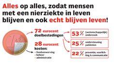 HollandsNoorden Uw inzet en euro goed besteed! - HollandsNoorden