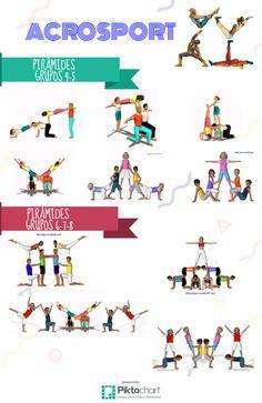 Criterios y Rúbrica Documentos PDF Documento con los criterios para el montaje de acrosport. Documento para alumnado. Rúbrica acrosport, recoge en formato cuadro los aspectos clave que s… Gymnastics Moves, Acrobatic Gymnastics, Cheer Pyramids, Pe Activities, Partner Yoga, Cheer Dance, Kids Church, Yoga Flow, Aerobics