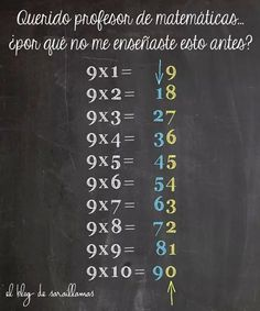 Math Multiplication Tip – - Kids education and learning acts Math Help, Fun Math, Easy Math, Simple Math, Math Teacher, Teaching Math, Multiplication Tricks, Multiplication Tables, Maths Tricks