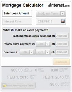 Define UpsideDown Loan Mortgage Payment Calculators Http