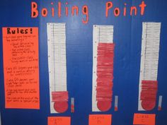 Title of Bulletin Board: Boiling Point    Category: Behavior Incentives    Suggested Grade Level: 3-5    Materials: Poster board/bulletin board, glue, red popsicle sticks, velcro, orange felt, black marker, red marker, orange paper, white paper, scissors    Description:    This bulletin board is to be used as a class behavior motivation tool.