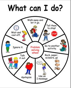 What can I do? Problem solving wheel. Coping strategies for kids