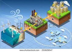 Green Energy Ecology Environment Renewable Energy Wind Offshore Windmill Source Diagram Isometric Infographic. Wind Power Alternative Energy Chain Infographic Elements Tiles Vector Illustration.
