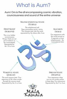 Mala Kamala Mala Beads What is Aum / Om? Spirtual Yoga Symbols and What they Mean – Mala Kamala Mala Beads Yoga Inspiration, Ayurveda, Jivamukti Yoga, Sei He Ki, Om Mantra, Les Chakras, Mudras, Spiritual Symbols, Sanskrit Symbols