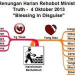 MInd Map Blessing in Disguise