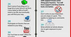 """""""blogging tips"""" for http://ift.tt/2gUqHTb"""