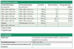 CBL-kratten via krattenwasserij HABE  www.hb-crc.com