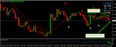 Forex trading isn't a hard endeavor to grasp once you get the hang of how it works. Like any other undertaking you decide to do, there are some basic terms you Forex Trading Basics, Learn Forex Trading, Global Stock Market, Online Trading, Event Marketing, Financial Markets, Finding Yourself, Learning, January 22