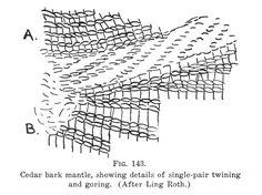 Journal of the Polynesian Society: The Evolution Of Maori Clothing. Part IX, By Te Rangi Hiroa (P. Buck) P Flax Weaving, Weaving Art, Maori Art, Weaving Techniques, Evolution, Journal, Clothing, Summer, Outfits