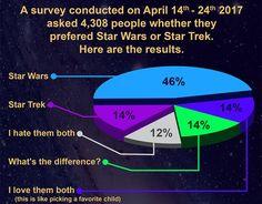 Forbes survey