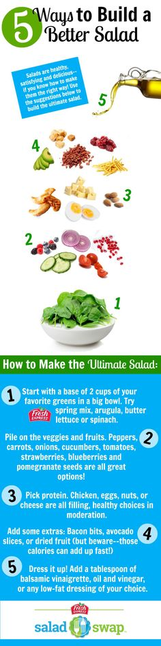 FIND MORE INFORMATION ABOUT OUR FRESH EXPRESSSALAD SWAP,CLICK HERE