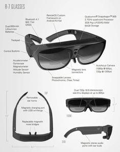 ODG R-7 AR Glasses
