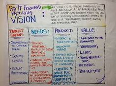 200 Best Business Vision Board Examples Images Business Vision Board Examples Vision Board Examples Business Vision Board