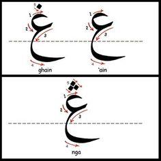 2008 at AM assalamualaikum, Calligraphy Alphabet Tutorial, Calligraphy Lessons, Arabic Calligraphy Art, Learn Calligraphy, Calligraphy Letters, Caligraphy, Arabic Characters, Learn Arabic Alphabet, Learning Arabic