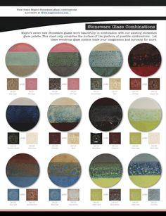 Mayco Stoneware Glazes showing layering