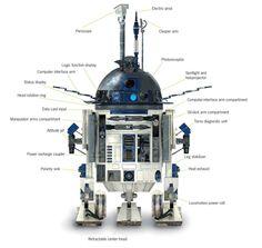 R2-D2 Blowout