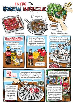 Intro to Korean BBQ