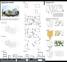Ningnong l Sirada Pattananitsakul l Moriyama house case study l  It interests in…