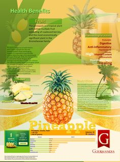 Benefits of a Pineapple -shared by angelvicky | published Jan 20, 2014 in Food -The pineapple is a tropical plant with edible multiple fruit c...