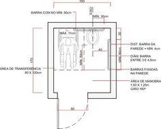 dimensões banheiro