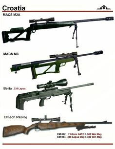 CROATIAN Weaponry