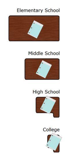 School desks. Right?!
