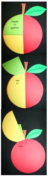 Apple Fraction Craft~use for note values