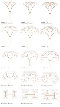 Fractal Trees – Basic L-System- Example - Fractal Trees – Basic L-System- Example – Generative Landscapes Effektive Bilder, die wir ü - Fractal Geometry, Fractal Art, Geometry Tattoo, Fractal Design, Fractal Patterns, Patterns In Nature, Fractals In Nature, Sacred Geometry Symbols, Sacred Architecture